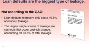 401(k) Leakage
