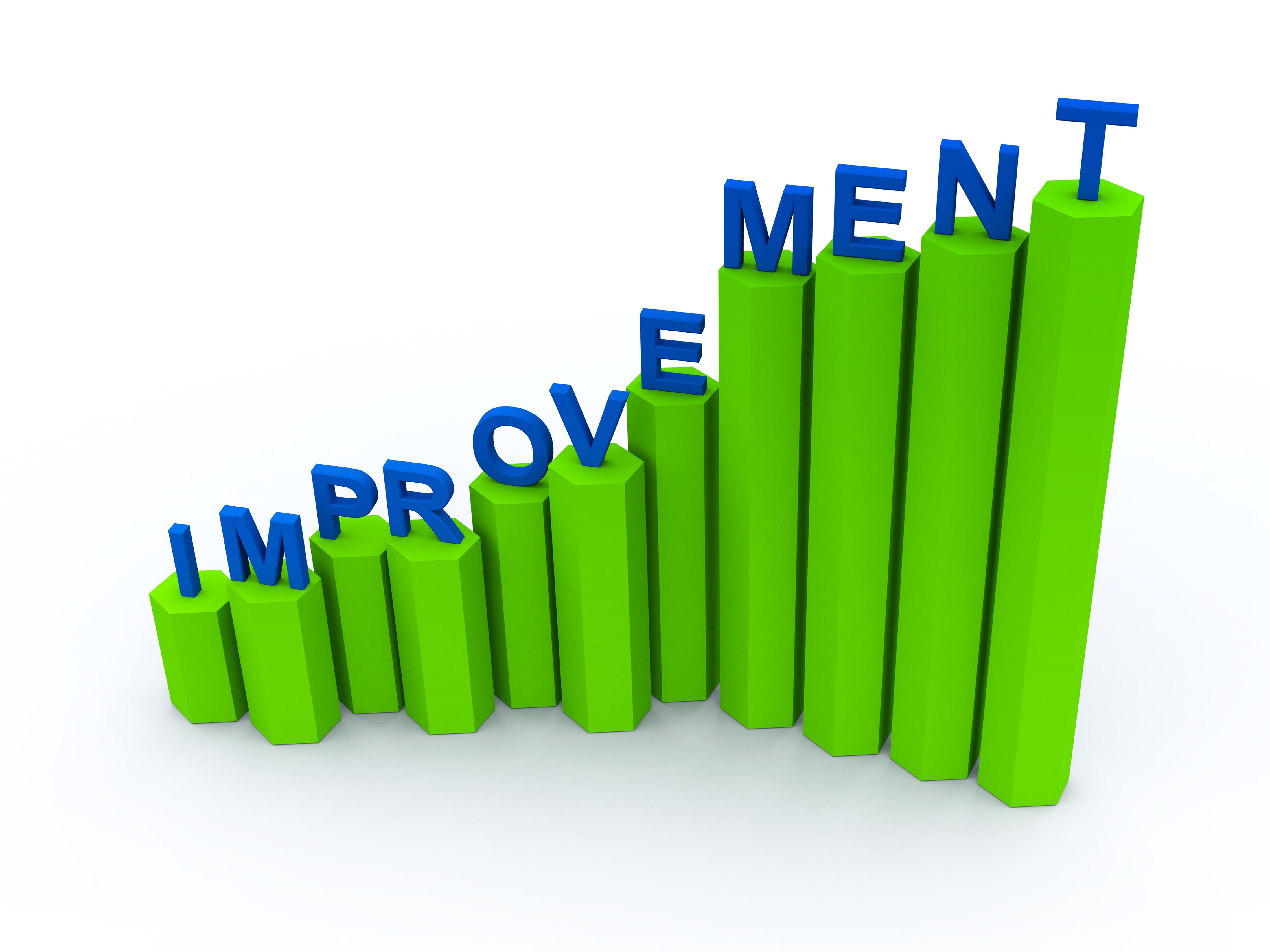 Improving Retirement Plan Outcomes